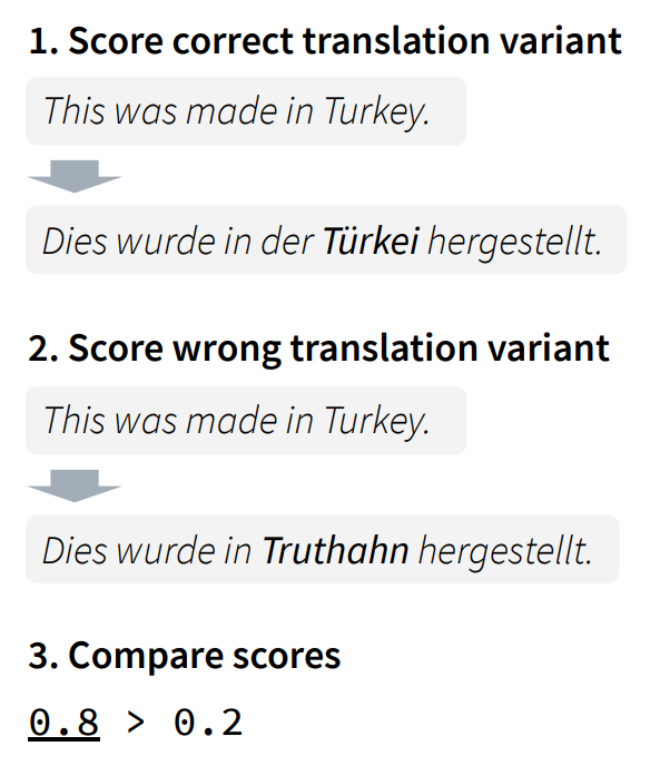 Example for contrastive evaluation of a machine translation system
